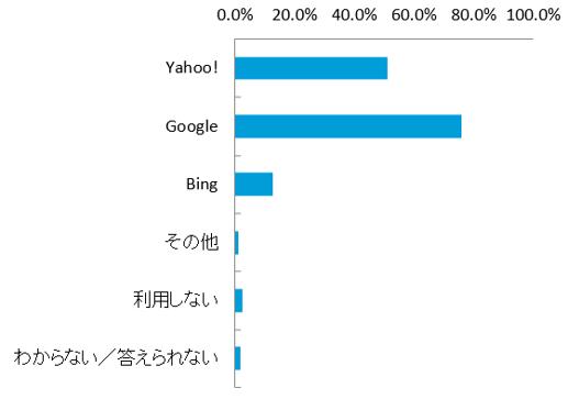 btob_marketing_research_2018_03